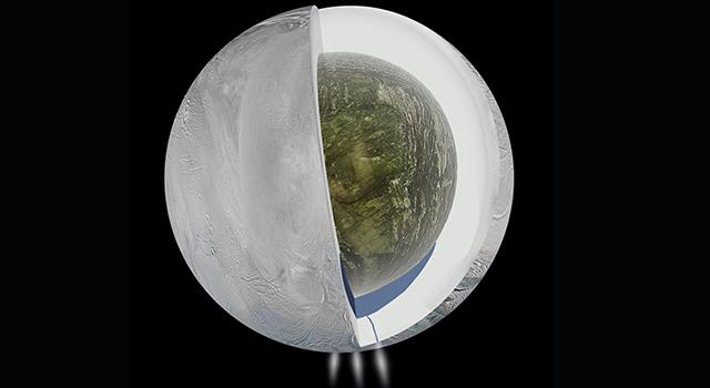 دانشمندان ناسا توسط سفینه کاسینی به شواهدی دست یافتند که نشان می دهد زیر سطح ماه زحل، انسلادوس، اقیانوسی از آب مایع در جریان است.